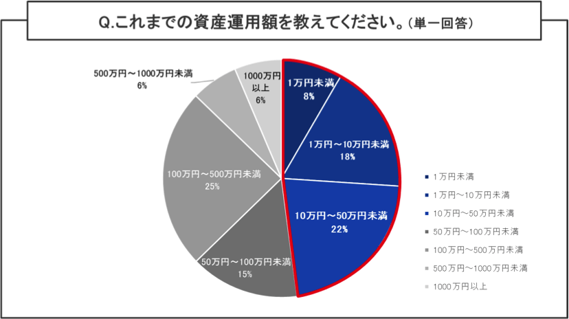 questionnaire_result_7-1