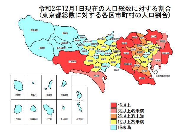 東京都総数に対する各区市町村の人口割合