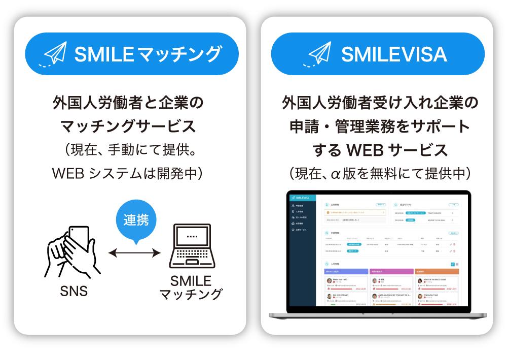 外国人労働者と企業のマッチングサービス「SMILEマッチング(スマイルマッチング)」と外国人労働者受け入れ企業の申請・管理業務サポートサービス「SMILEVISA(スマイルビザ)」