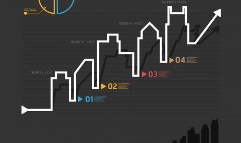 不動産投資のエリア選定に必須!2040年の全国市町村の姿が一瞬でわかる「未来カルテ」が無料なのに便利過ぎる!
