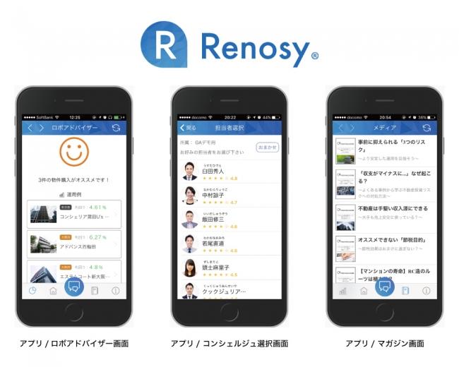 Renosy(投資版)ロボアド診断