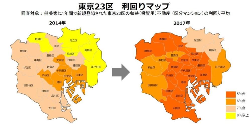 東京23区利回りマップ