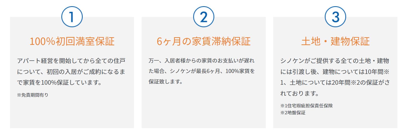 シノケンの保証制度