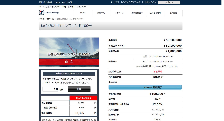 トラストレンディング・動産担保付ローンファンド100号