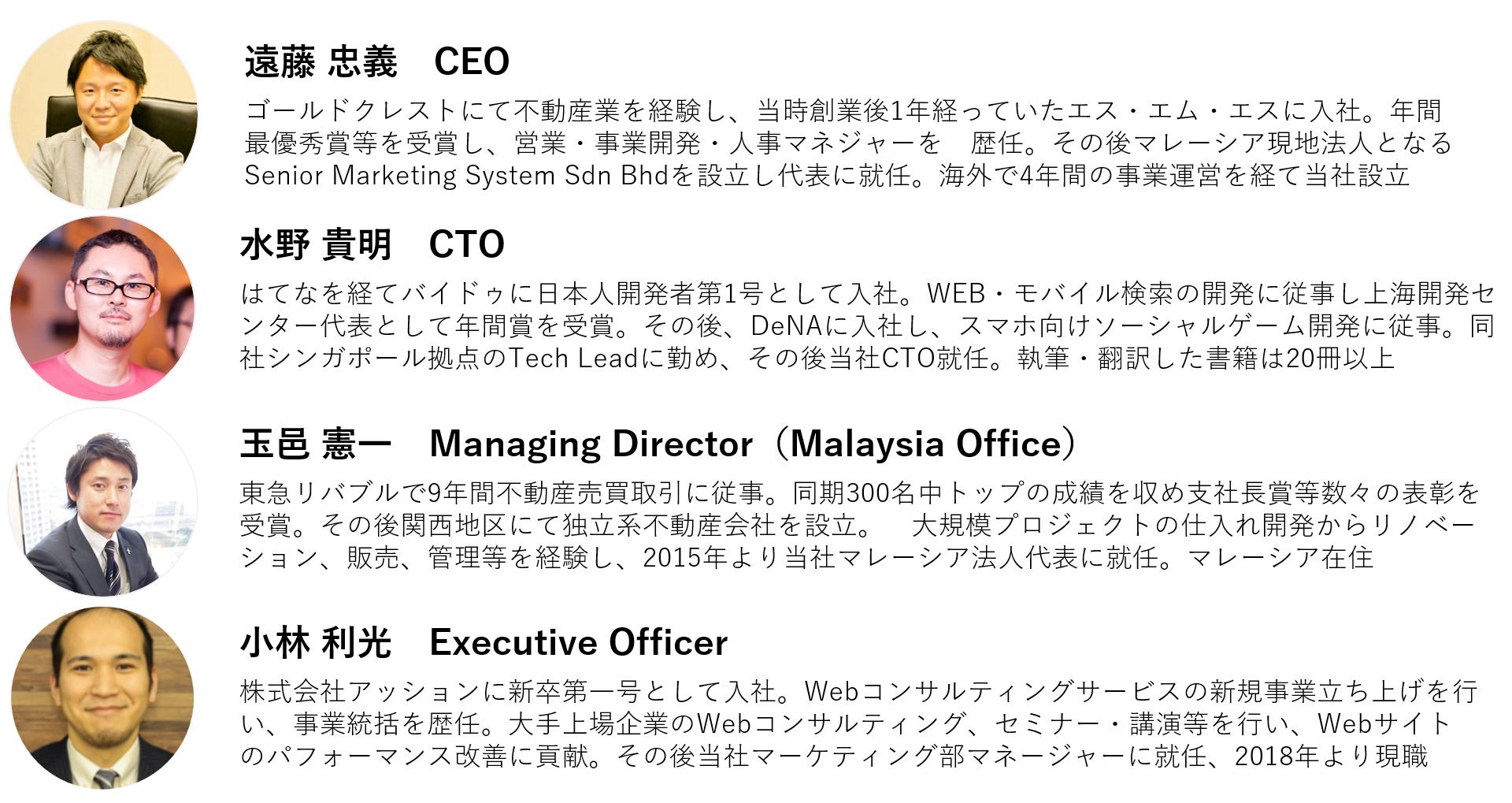 ビヨンドボーダーズの経営陣:遠藤 忠義 CEO、ゴールドクレストにて不動産業を経験し、当時創業後1年経っていたエス・エム・エスに入社。年間 最優秀賞等を受賞し、営業・事業開発・人事マネジャーを 歴任。その後マレーシア現地法人となるSenior Marketing System Sdn Bhdを設立し代表に就任。海外で4年間の事業運営を経て当社設立;水野 貴明 CTO、はてなを経てバイドゥに日本人開発者第1号として入社。WEB・モバイル検索の開発に従事し上海開発センター代表として年間賞を受賞。その後、DeNAに入社し、スマホ向けソーシャルゲーム開発に従事。同社シンガポール拠点のTech Leadに勤め、その後当社CTO就任。執筆・翻訳した書籍は20冊以上;玉邑 憲一 Managing Director(Malaysia Office)、東急リバブルで9年間不動産売買取引に従事。同期300名中トップの成績を収め支社長賞等数々の表彰を受賞。その後関西地区にて独立系不動産会社を設立。 大規模プロジェクトの仕入れ開発からリノベーション、販売、管理等を経験し、2015年より当社マレーシア法人代表に就任。マレーシア在住;小林 利光 Executive Officer、株式会社アッションに新卒第一号として入社。Webコンサルティングサービスの新規事業立ち上げを行い、事業統括を歴任。大手上場企業のWebコンサルティング、セミナー・講演等を行い、Webサイトのパフォーマンス改善に貢献。その後当社マーケティング部マネージャーに就任、2018年より現職
