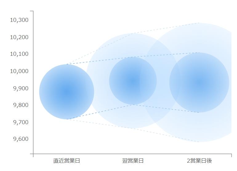 ファントムAI プラットフォームの価格予測