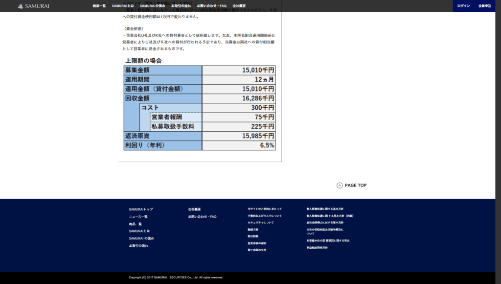 SAMURAIの金利