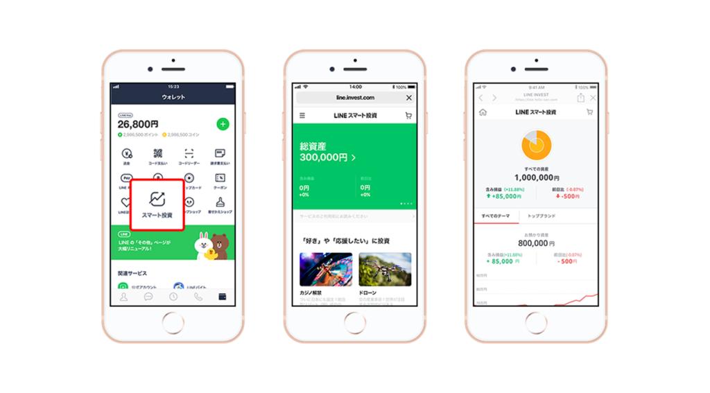 LINEスマート投資のイメージ