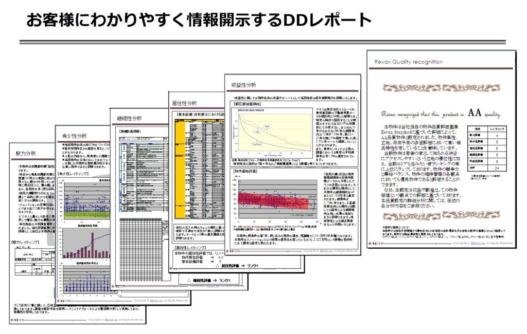 """リズム独自の不動産評価レポート例(DDR:デューデリジェンスレポート)"""""""""""
