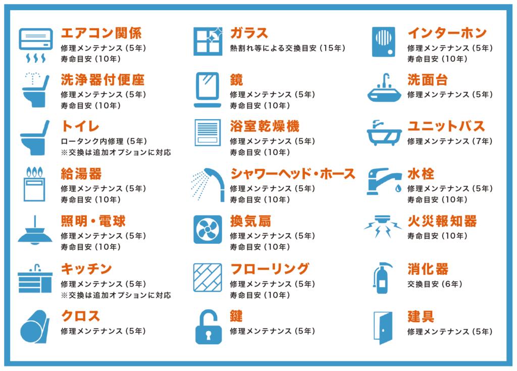湘建の設備トラブル保証で対象となる設備一覧