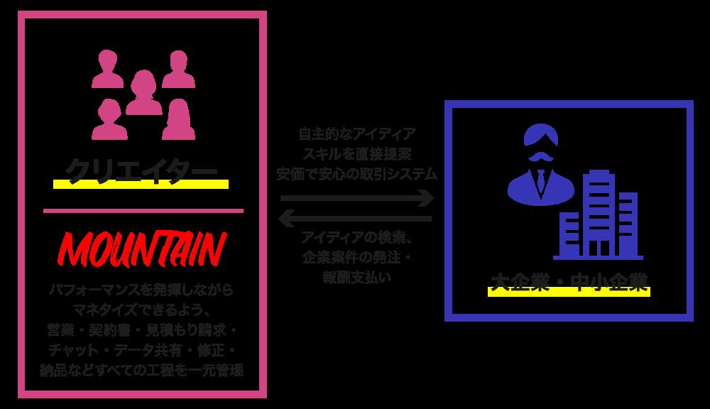 ファンユージュアル・MOUNTAIN