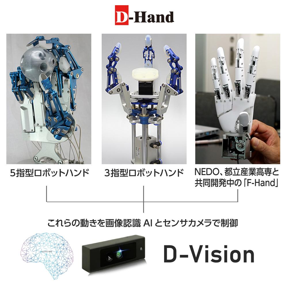 次世代ロボットハンドリングシステム「D-Hand」「D-vision」