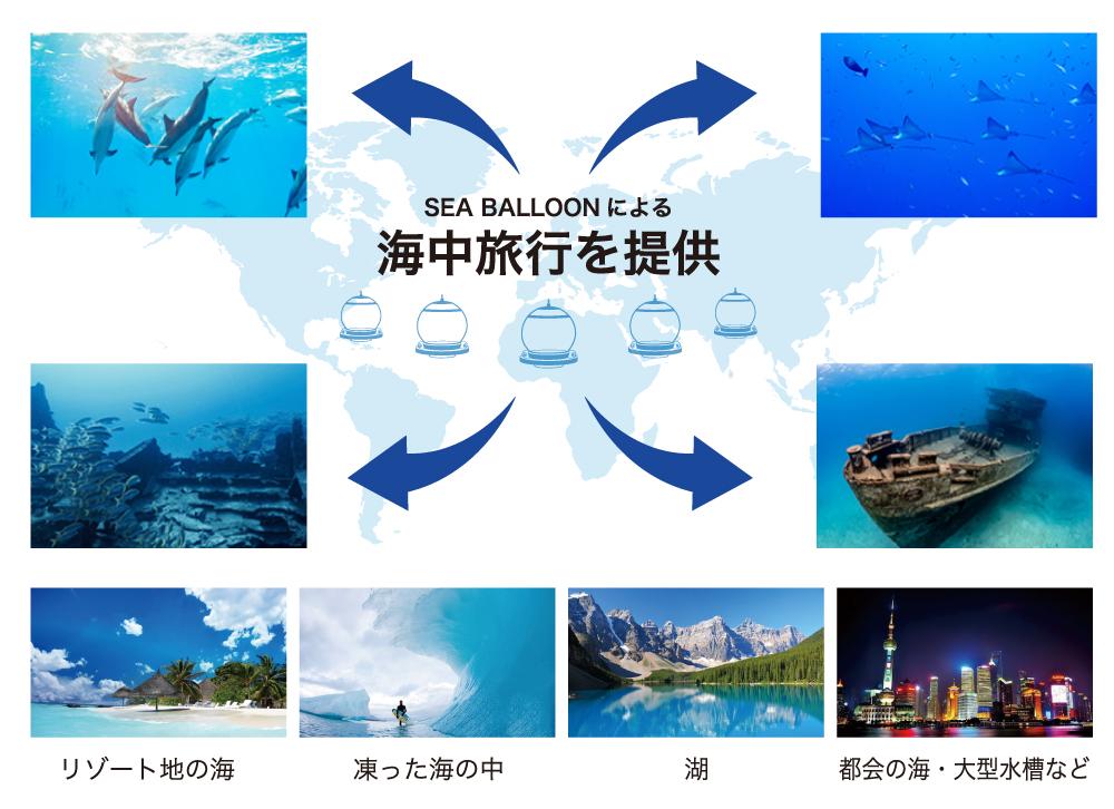 シーバルーンによる海中旅行