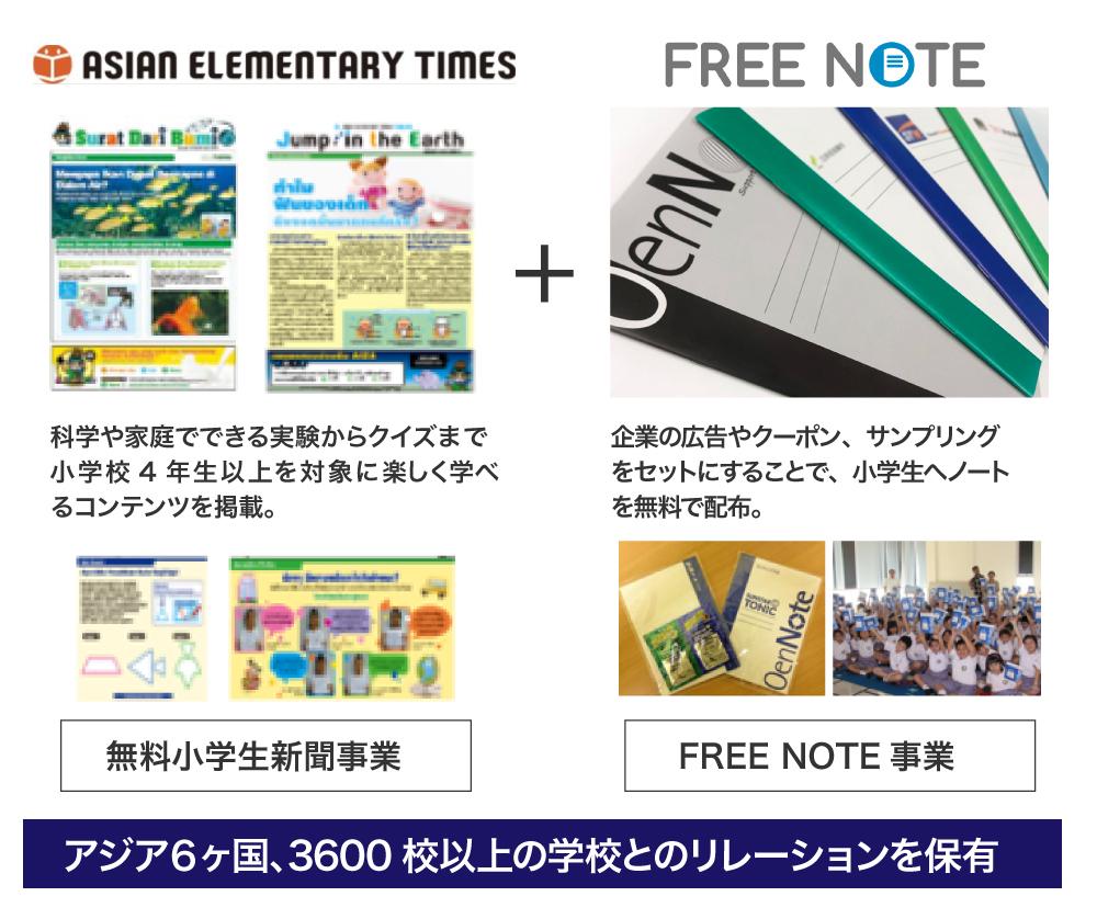 「無料小学生新聞事業」と「FREE NOTE事業」