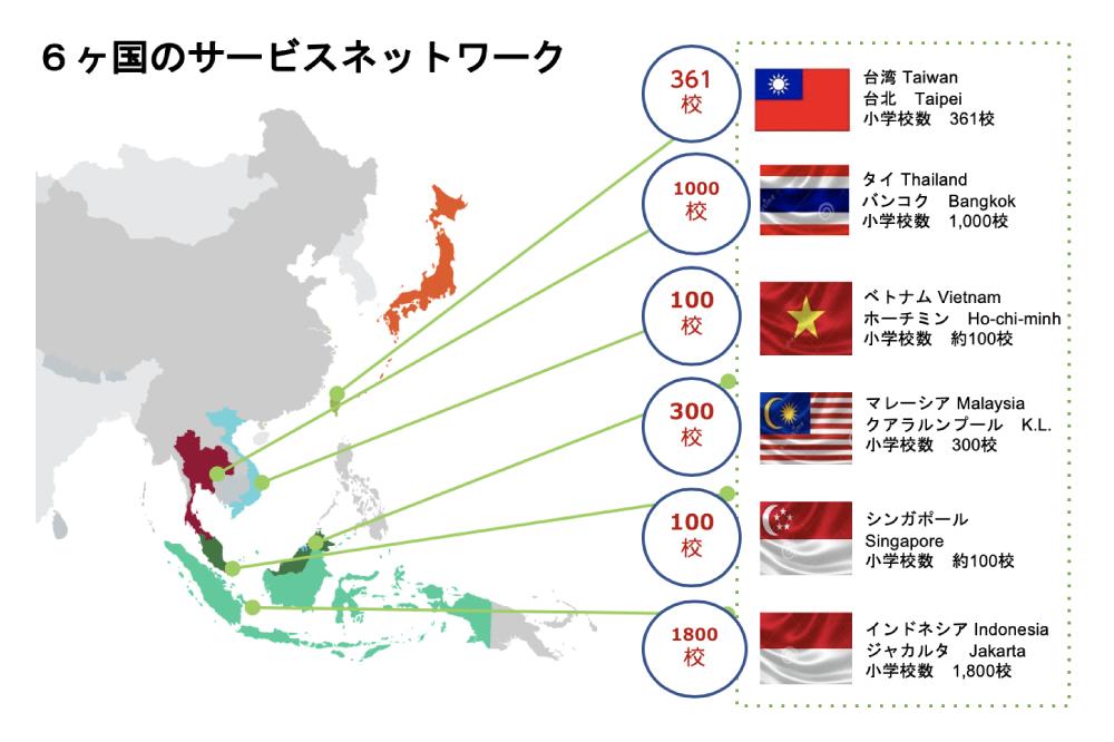 台湾、タイ、ベトナム、マレーシア、インドネシアの約3,500以上の小学校とのネットワーク