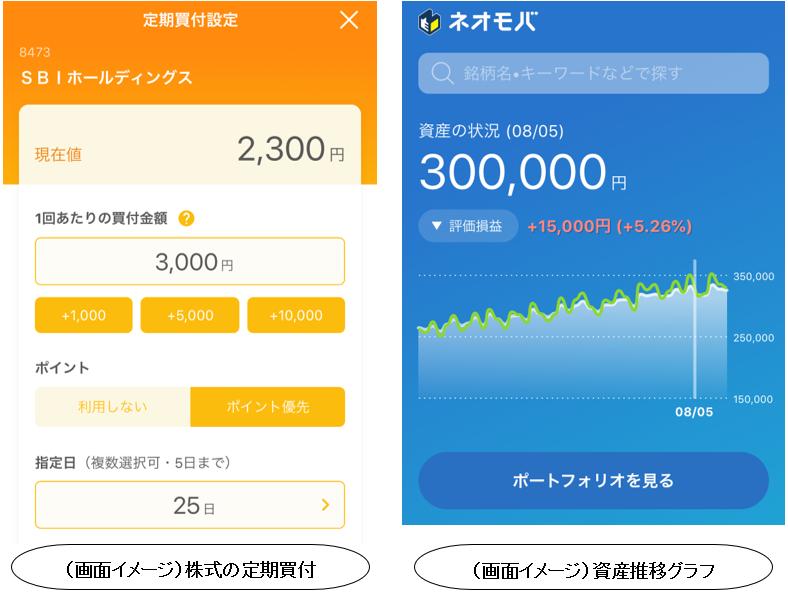 ネオモバアプリの画面イメージ