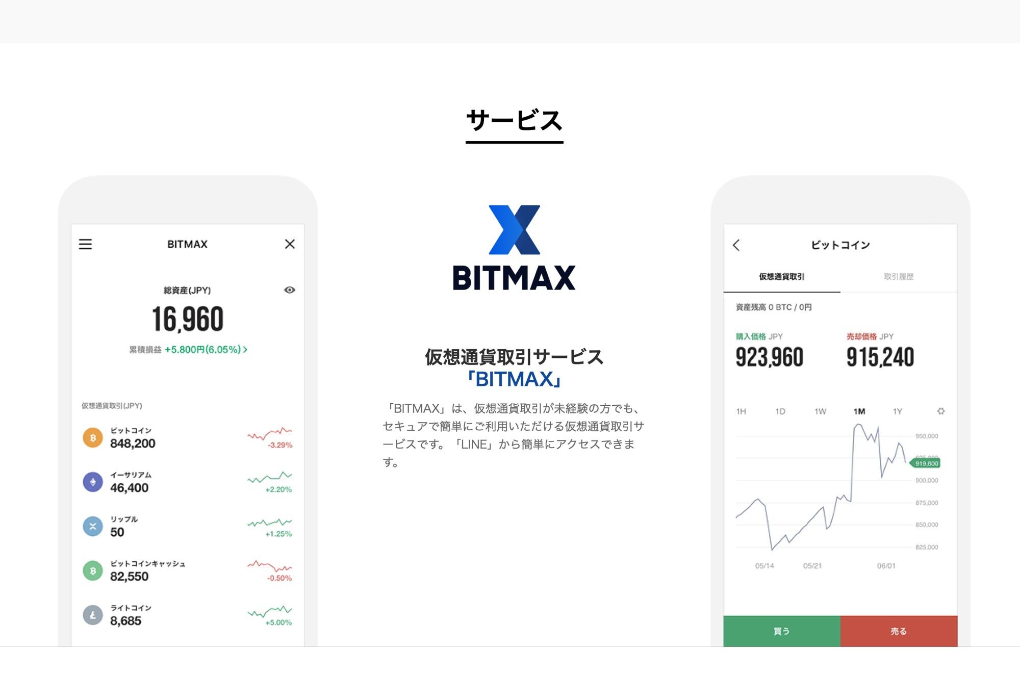 仮想通貨取引所・販売所のBITMAX