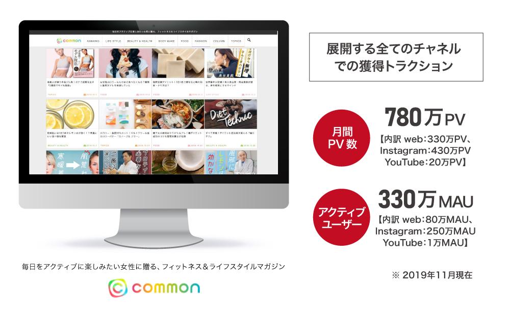 オンラインのフィットネスマガジン「common(コモン)」