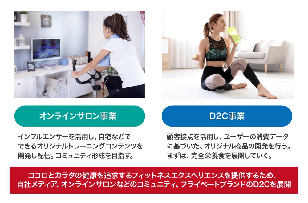 オンラインサロンでのトレーニングやD2Cの食生活面のサポート